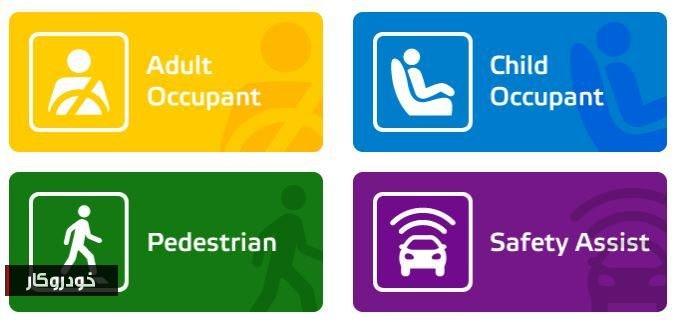 آشنایی با موسسه Euro NCAP